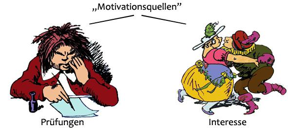 05. Motivationsquellen